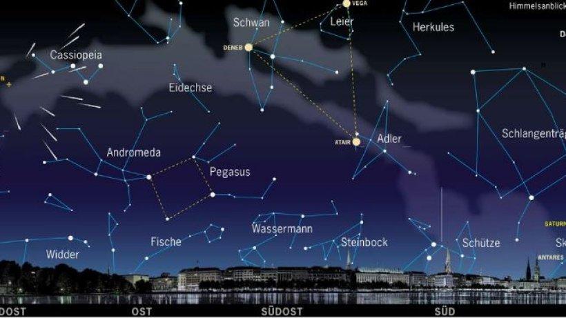 der sternenhimmel im august  n u00e4chte voller sternschnuppen