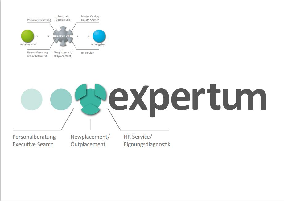 Die Leistungen erstrecken sich über die drei großen Teilbereiche Personalberatung & Executive Search, Newplacement & Outplacement und HR Service & Eignungsdiagnostik.