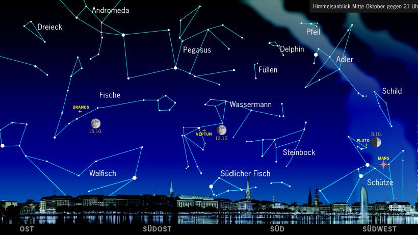 sternenhimmel im oktober  herbstparade der fernen planeten